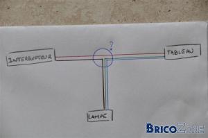 Cablage lampe-interrupteur: probl�me de gaine
