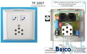 Installation Belgacom tv et alarme
