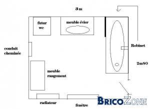 Idées rénovation salle de bain