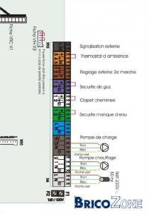 raccordement thermostat d'ambiance à chaudière vaillant vko de 1999