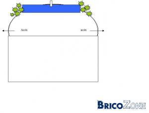 Idée de terrasse ...
