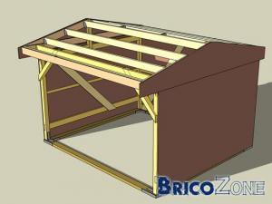 construire un poulailler, quel matériaux ?