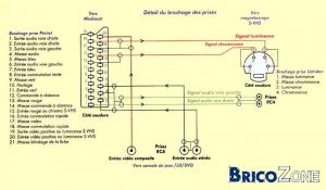 Belgacom TV + graveur DVD