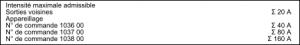 Prises électriques commandées ou pas par KNX