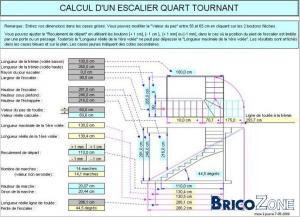 Calcul Escaliers 1 4 Tournant Bas Vers La Droite En Bois
