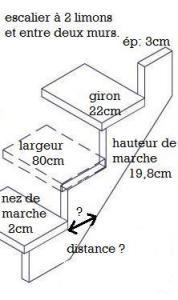 Escalier quart tournant entre deux murs for Dimension escalier bois