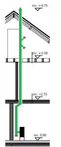 Installation buse inox : Conseils svp!!!