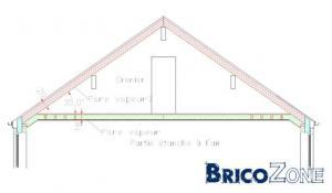 Isolation toiture et plancher