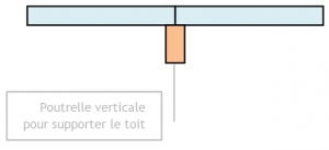 Long châssis (6 m.) esthétique et technicité ?!