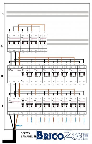 Coffret branchement - 3*230V - pontage