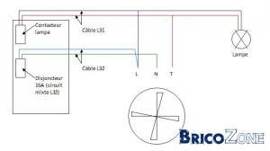 Raccordement ventilateur de sdb page 2 for Ventilateur salle de bain sans sortie