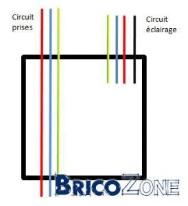 "Circuits ""en passage"" dans blocher interrupteur"