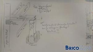 Dimension dalle/semelle en b�ton pour pilier m�talique.