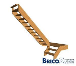 Calcul escalier dans une petite pi ce for Escalier 80 cm largeur