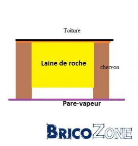 Isolation toiture laine de roche.. Help