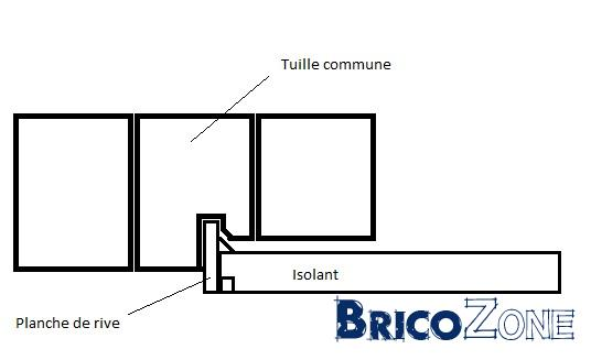 probl�me isolation toiture plate mitoyenne