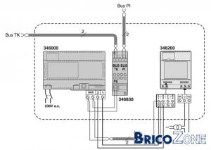 probléme racordement module 346200 bticino