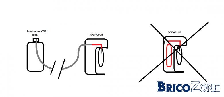 Co2 et raccords - Recharge gaz sodastream ...