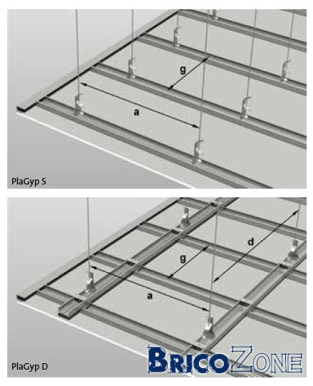 Pose faux plafond sur hourdis - Quel est le plafond pour ne pas etre imposable ...