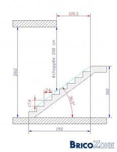 Calculer la trémie de mon escalier