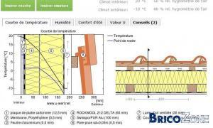 seconde couche isolant toiture