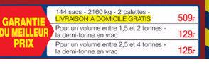 Alerte Promopellets 2014/15