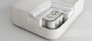 acheter un matelas. Black Bedroom Furniture Sets. Home Design Ideas
