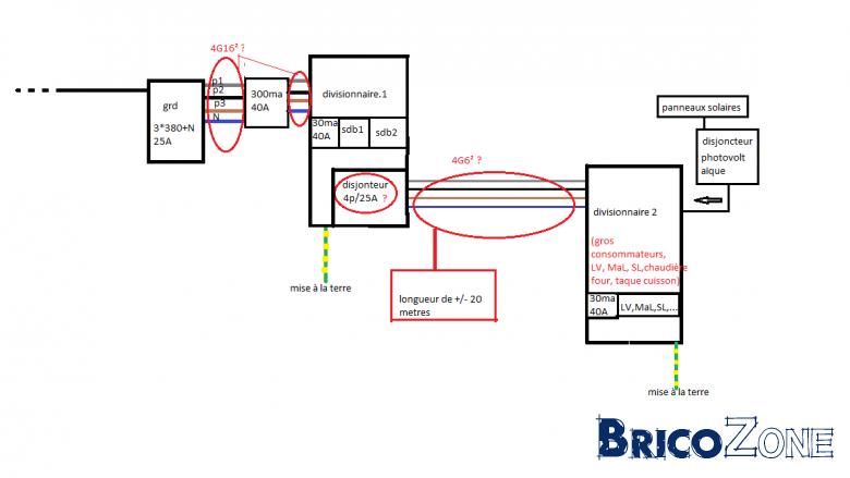 Section Entre Compteur Et Tableau Et Entre 2 Tableaux Quelle Section De Cable  Pour Alimenter Une Maison