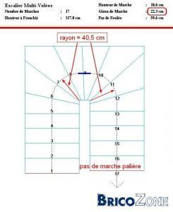Dimensions escalier 1/2 tournant