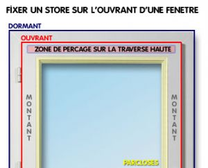 Percer Un Châssis Pvc Pour Un Store