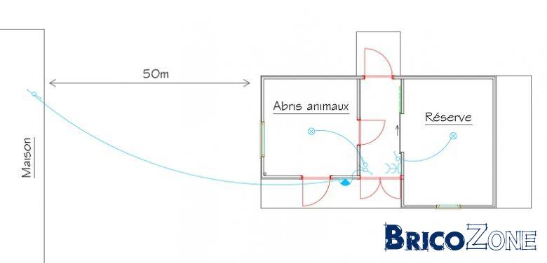 Section cable vers abris ext�rieur?