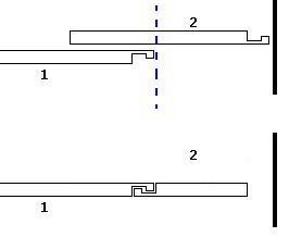 Avec quoi couper le parquet stratifié ?