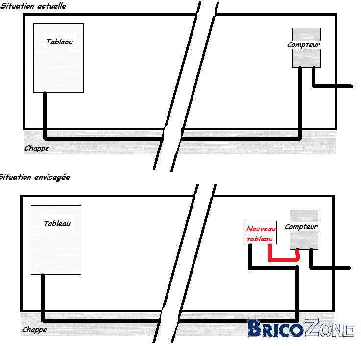 monophas vers triphas comment cela se passe dans la pratique. Black Bedroom Furniture Sets. Home Design Ideas