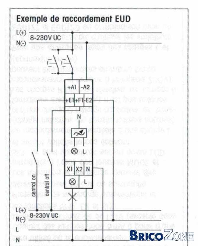 Quel type d'interrupteur pour ce televariateur??