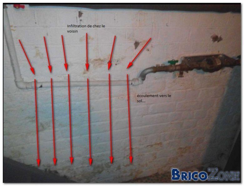colmater fuite d eau tuyau plastique best colmater fuite d eau tuyau plastique with colmater. Black Bedroom Furniture Sets. Home Design Ideas