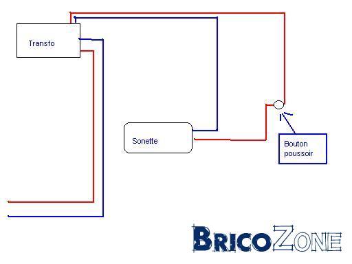 Principe cablage sonnette - Comment brancher une sonnette electrique ...