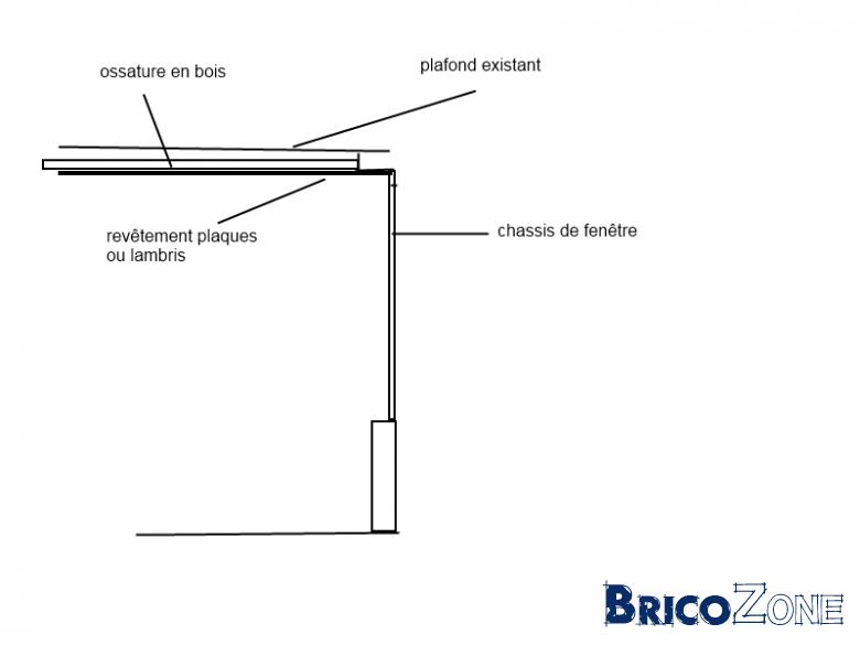 comment cacher les d fauts d 39 un plafond sans possibilit de mettre du gyproc. Black Bedroom Furniture Sets. Home Design Ideas