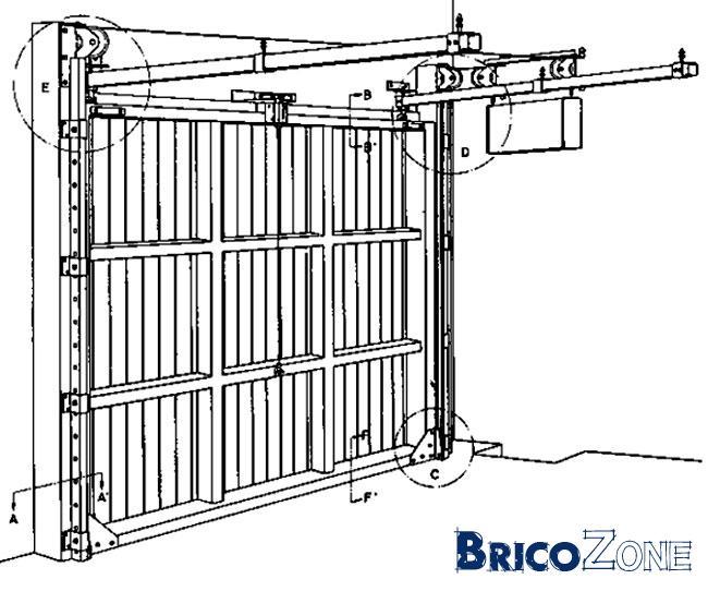 Contrepoids porte de garage for Comment installer une porte de garage