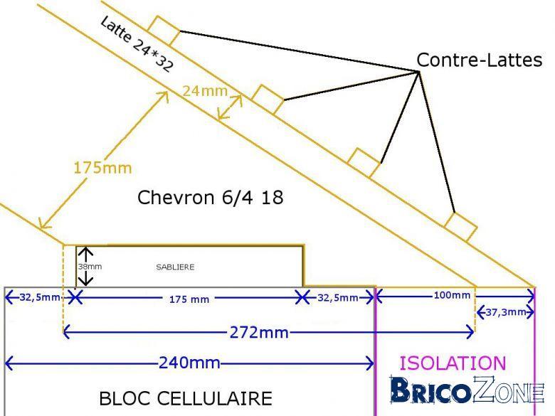 Charpente, Sablière, Chevrons & Co sur blocs cellulaire