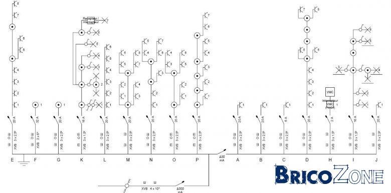 schéma de position et unifilaire - conrôle vinçotte - Schema Installation Electrique Maison Neuve