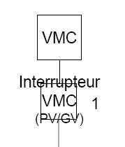 Schéma de position et unifilaire - Conrôle Vinçotte