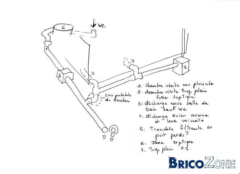 urgent besoin d 39 avis pro tranch e filtrante ann es 1970. Black Bedroom Furniture Sets. Home Design Ideas